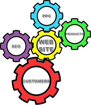 ecommerce consulting services
